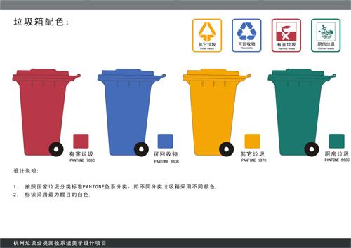 杭州/杭州:分类垃圾桶标识图样确定扔垃圾先找准颜色